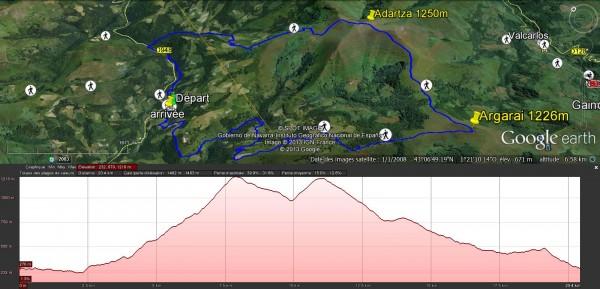 Profil-parcours de course 2014
