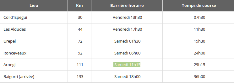 barrieres horaire 2015